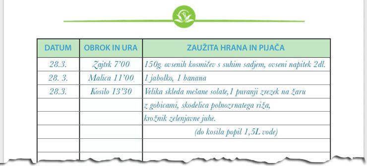 Izpolnjevanje tabele