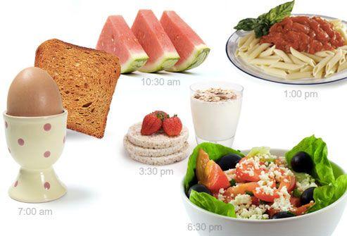 razdelitev obrokov