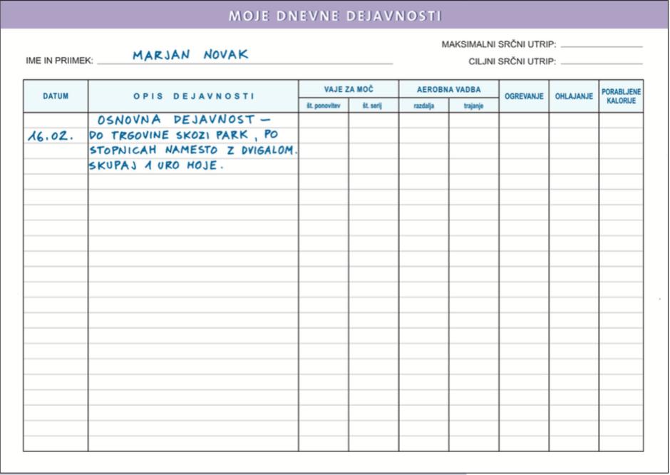 Tabela dnevnih dejavnosti