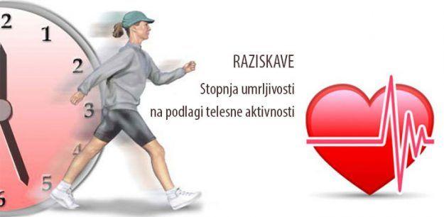 Kako količina vadbe vpliva na rezultat